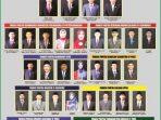DPRD Pimpinan Dukacita Ibunda Gubernur