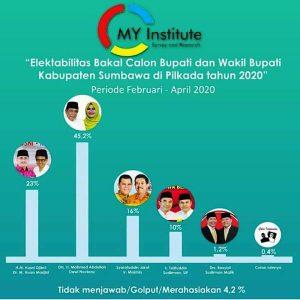 My Institute